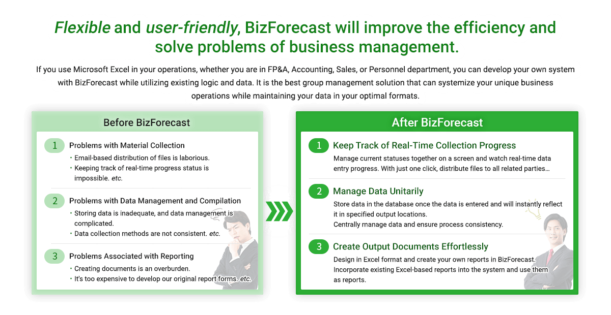 Flexible and user-friendly, BizForecast will improve the efficiency and solve problems of business management.